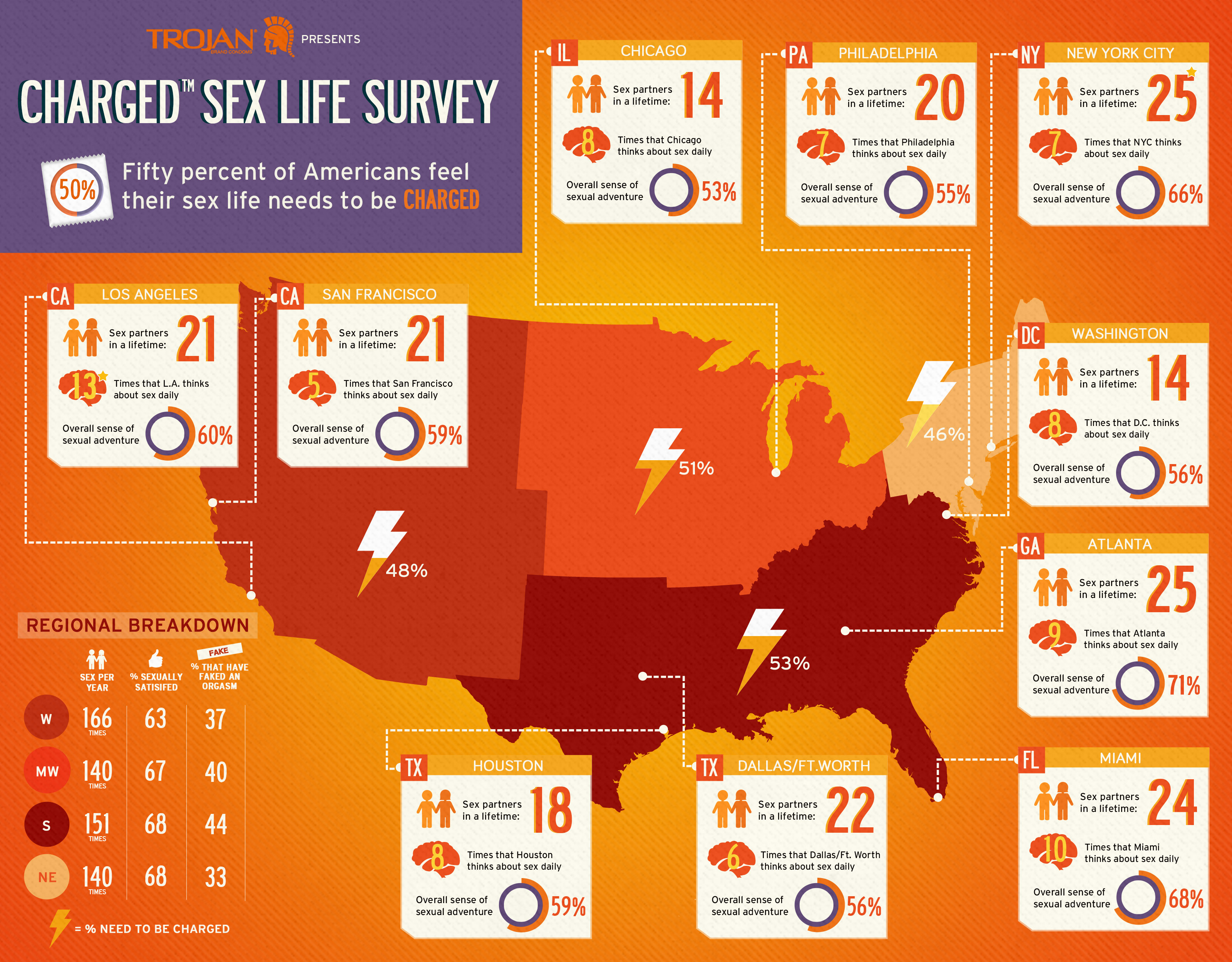 Correlates Of Sexual Activity And Satisfaction In Midlife And Older Women