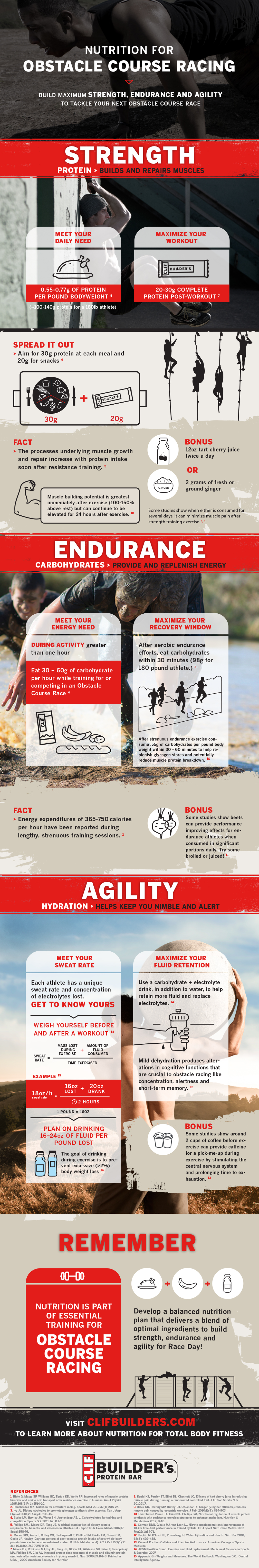 Nutrition For Obstacle Course Racing