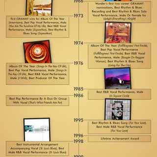 A Look At Stevie Wonder's GRAMMY History