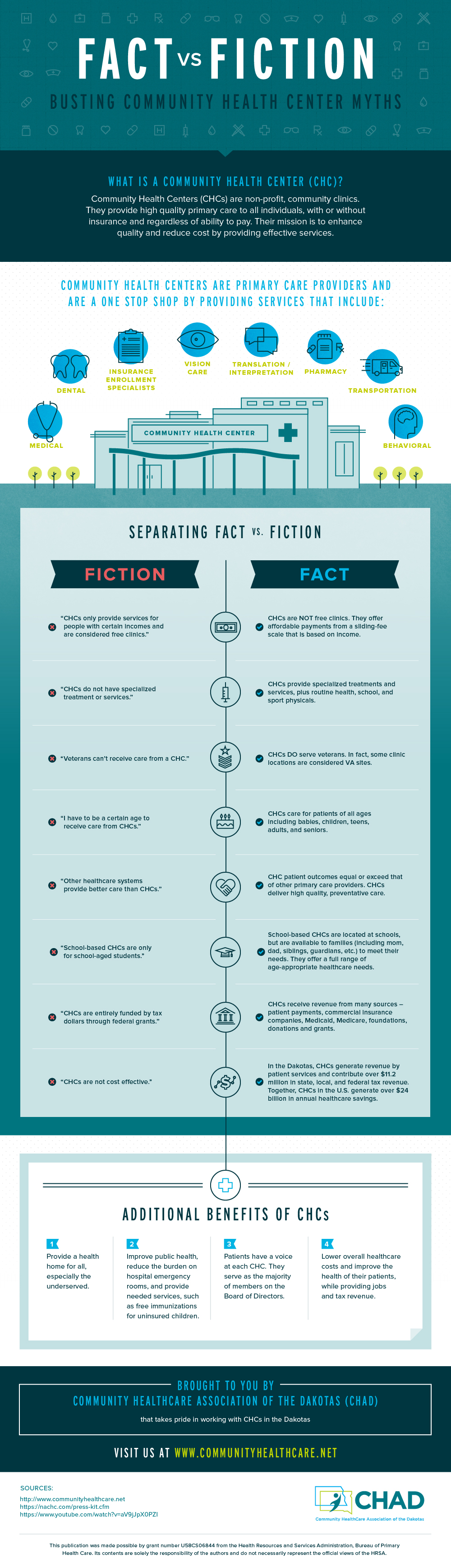Fact Vs. Fiction: Busting Community Health Center Myths
