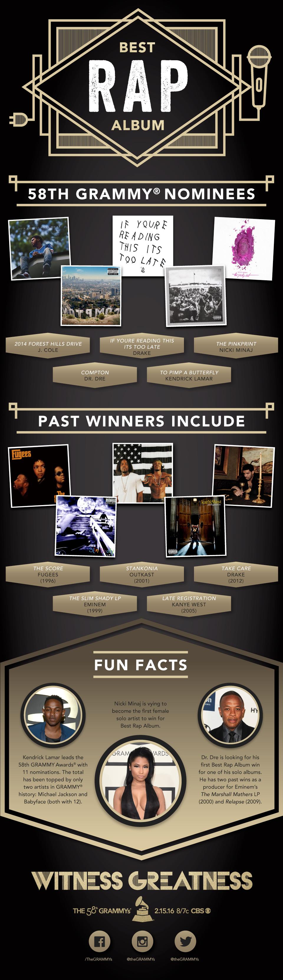Best Rap Album: Meet The 58th GRAMMY Nominees