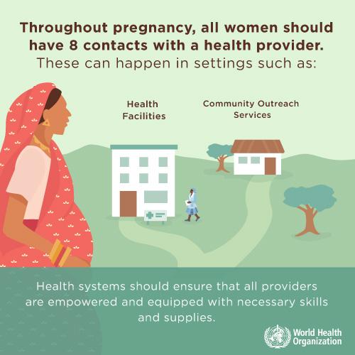 Safe Pregnancy For All