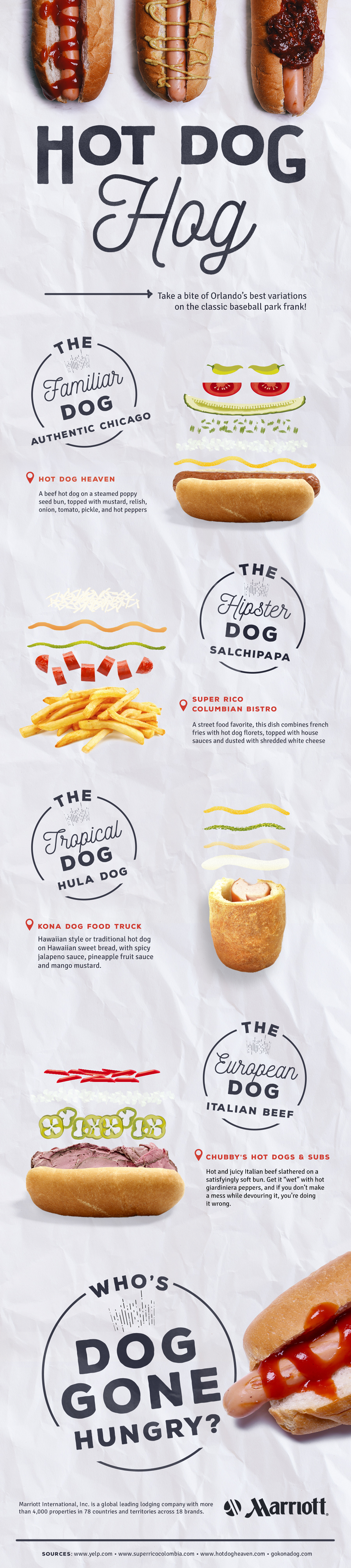Hot Dog Hog