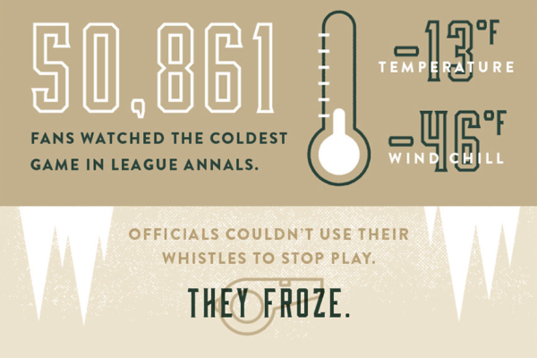The Ice Bowl 50-Year Anniversary