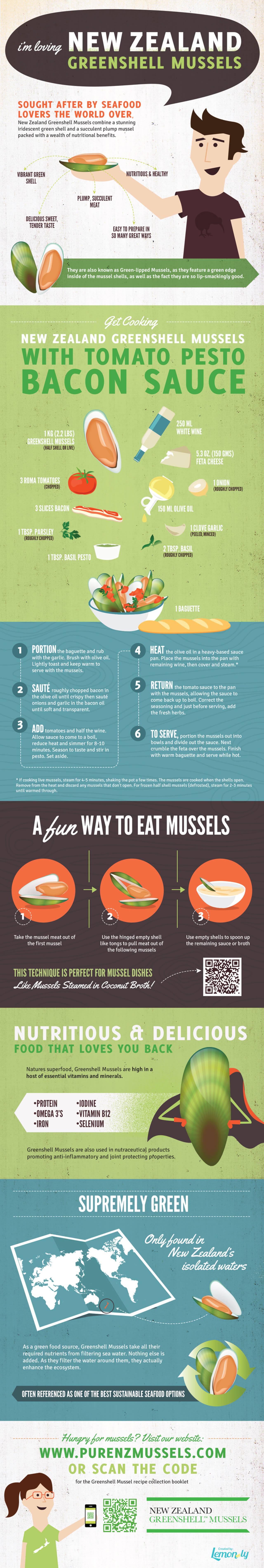 Best Infographics: I'm Loving New Zealand Greenshell Mussels