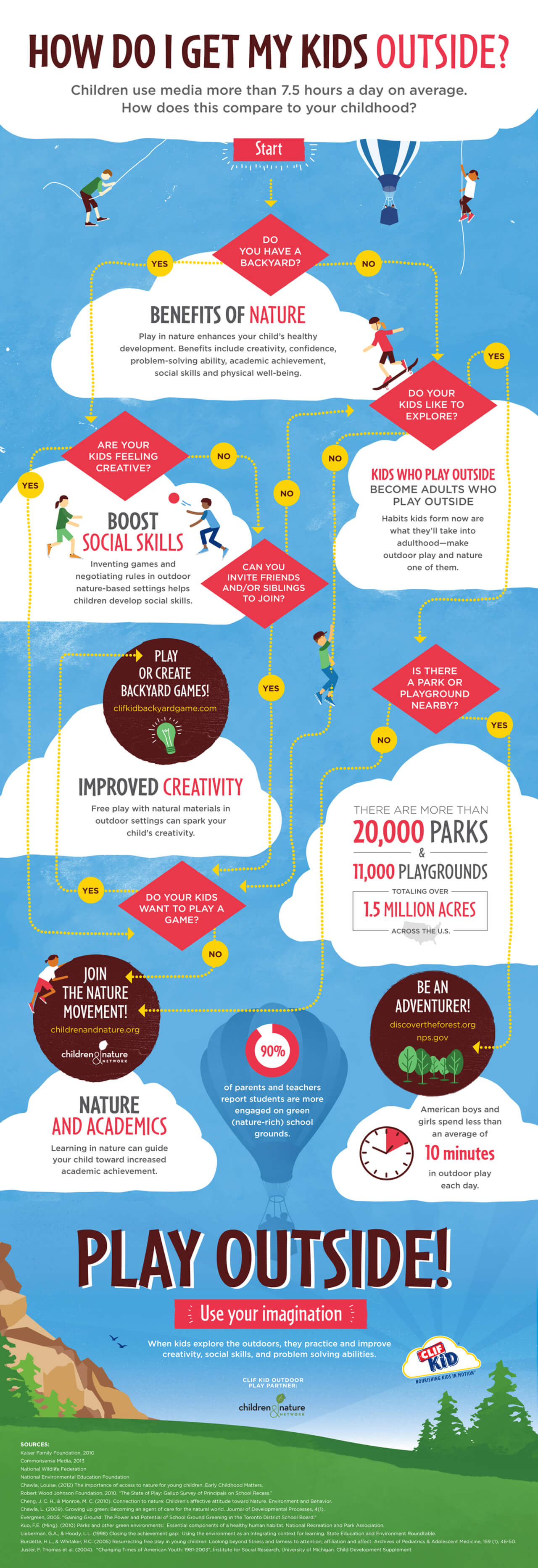 Best Infographics: How Do I Get My Kids Outside?