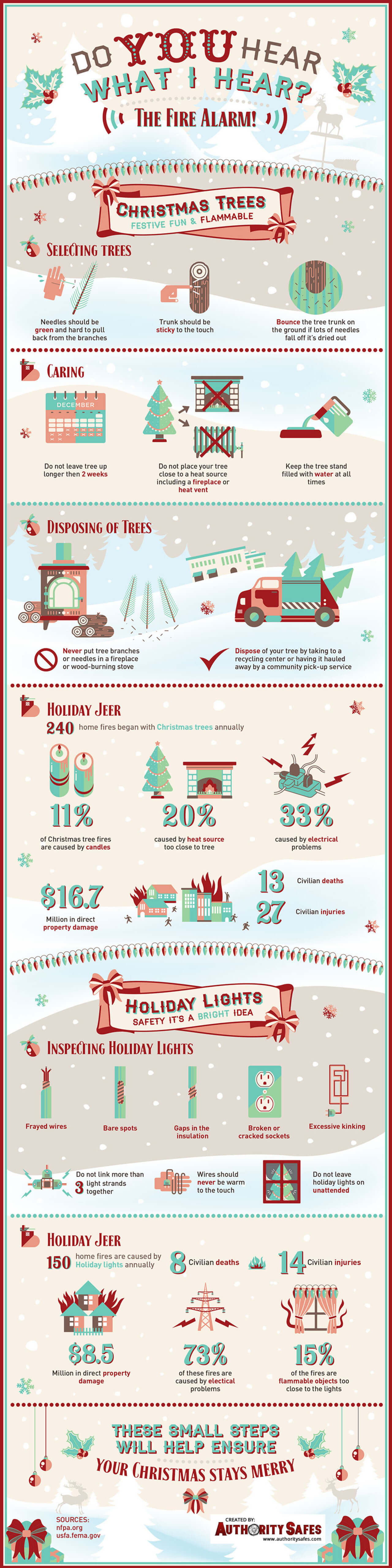 Best Infographics: Festive, Fun, And Flammable
