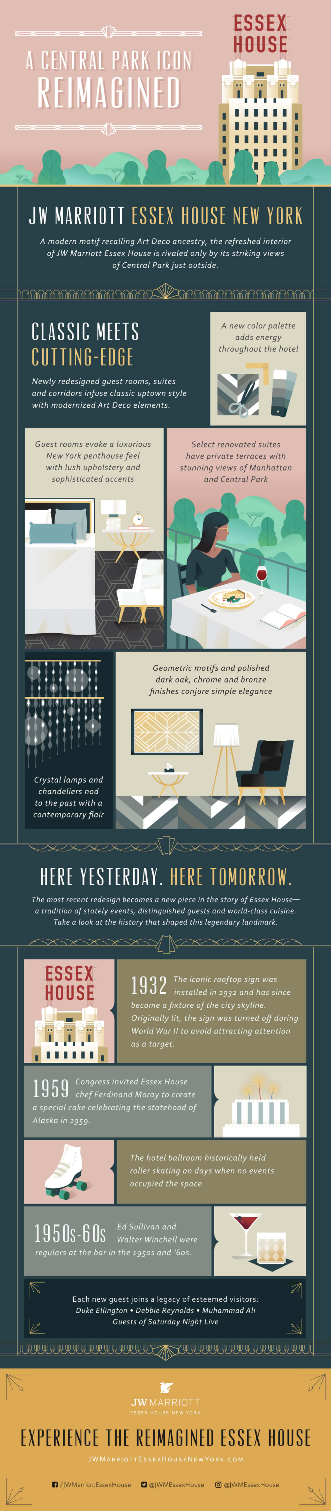 Best Infographics: A Central Park Icon Reimagined: Essex House