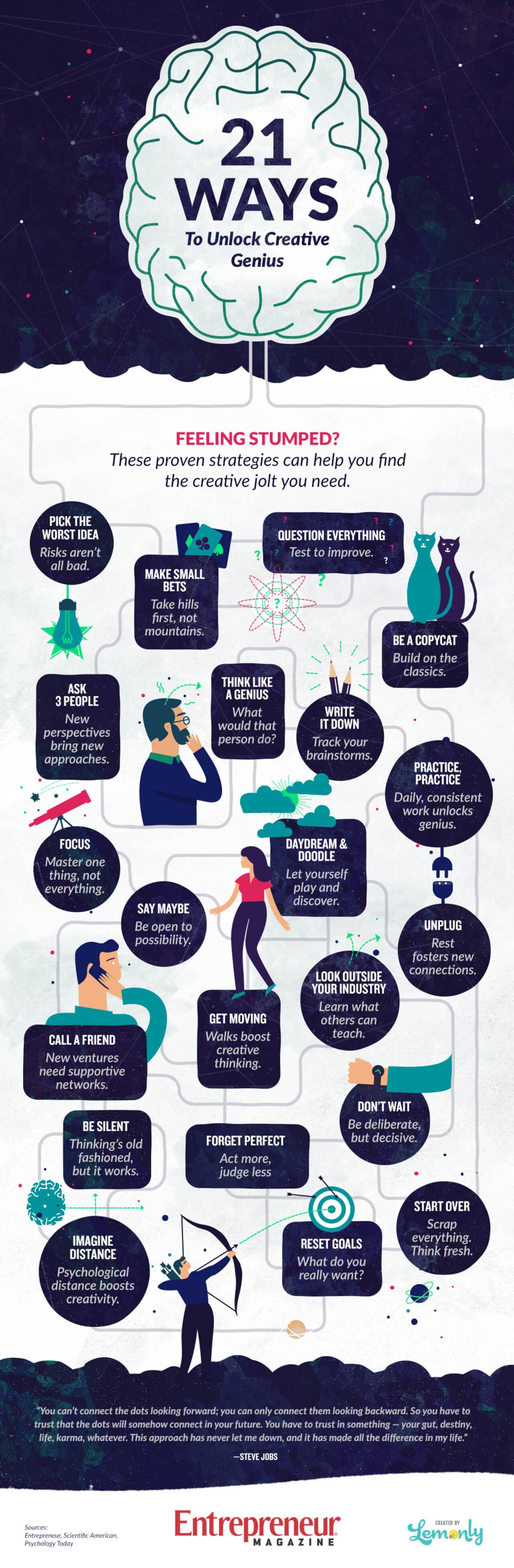 Best Infographics: 21 Ways To Unlock Creative Genius