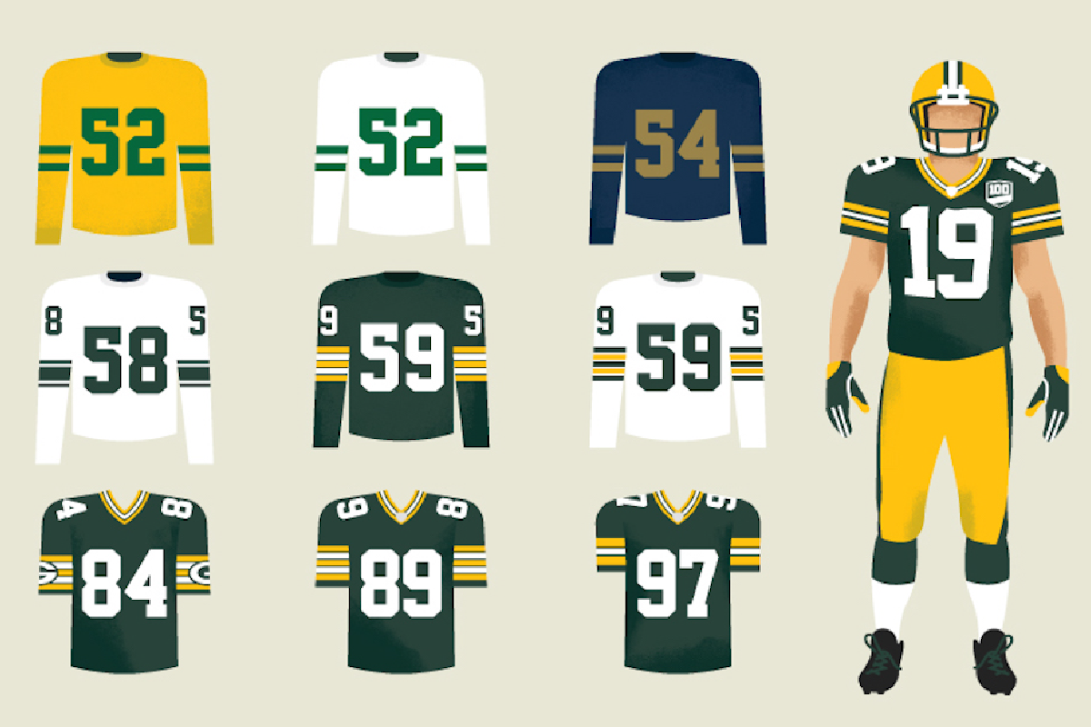 100 Seasons of Packers Uniforms