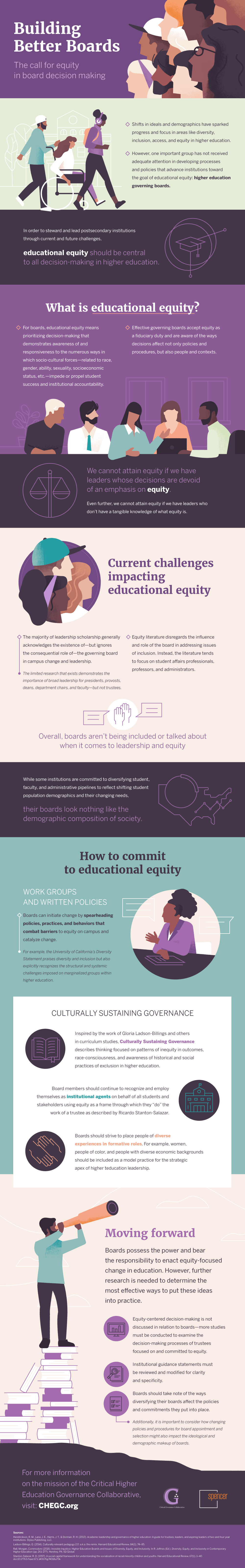 Building Better Boards: The Call for Equity in Board Decision Making